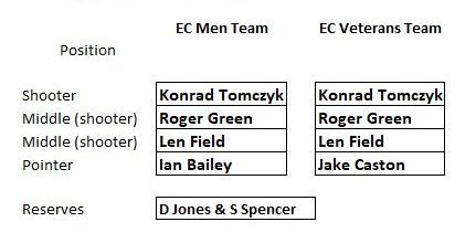 Name of the players selected for the EC triples: Veterans and EC Triples: Men